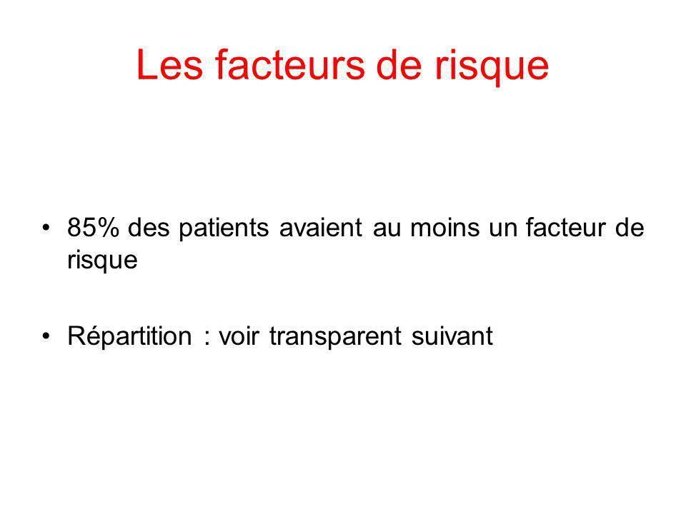 Les facteurs de risque 85% des patients avaient au moins un facteur de risque.