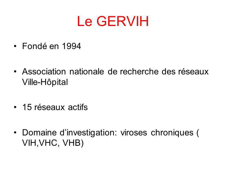 Le GERVIH Fondé en 1994. Association nationale de recherche des réseaux Ville-Hôpital. 15 réseaux actifs.