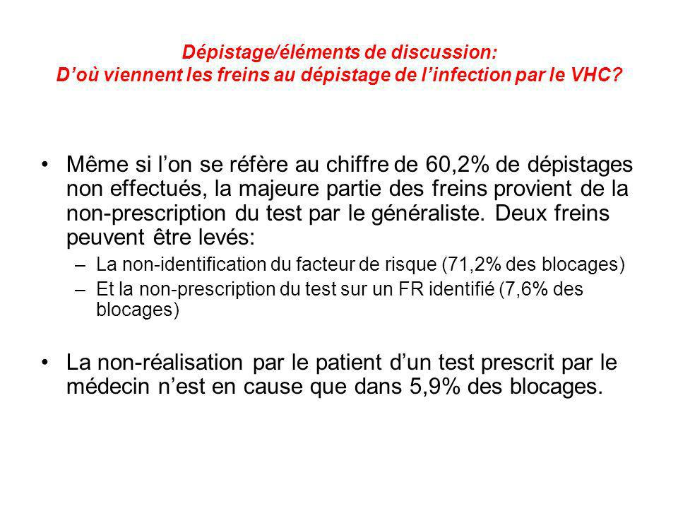 Dépistage/éléments de discussion: D'où viennent les freins au dépistage de l'infection par le VHC