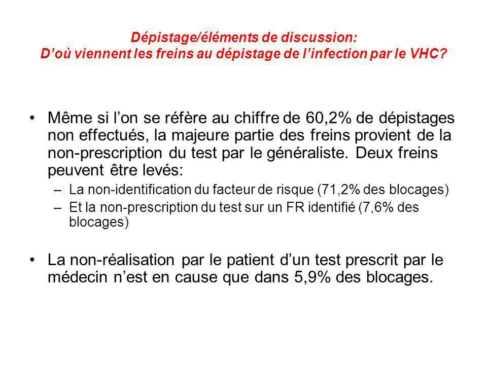 Dépistage/éléments de discussion: D'où viennent les freins au dépistage de l'infection par le VHC
