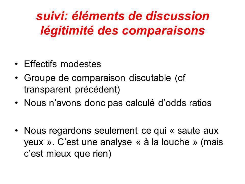 suivi: éléments de discussion légitimité des comparaisons