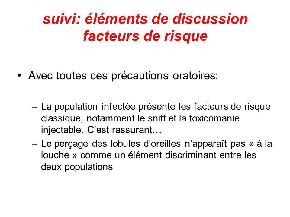 suivi: éléments de discussion facteurs de risque