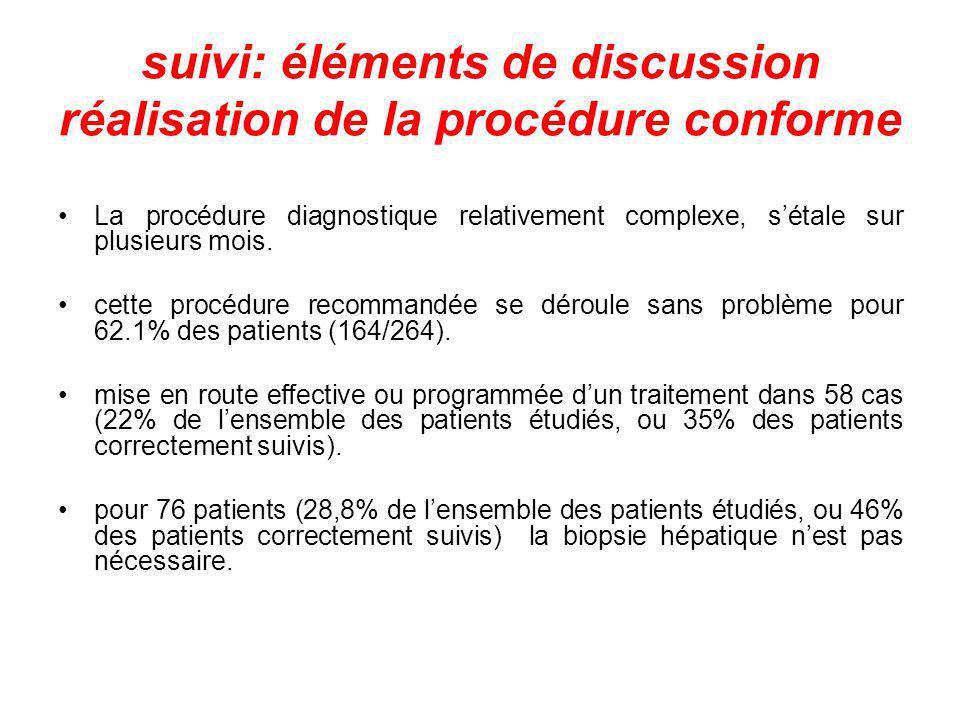 suivi: éléments de discussion réalisation de la procédure conforme