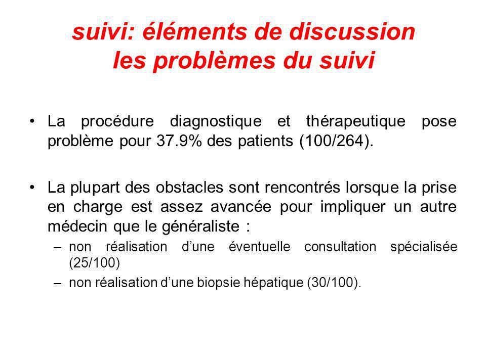 suivi: éléments de discussion les problèmes du suivi