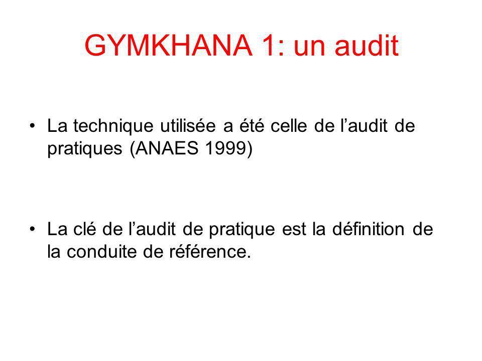 GYMKHANA 1: un auditLa technique utilisée a été celle de l'audit de pratiques (ANAES 1999)
