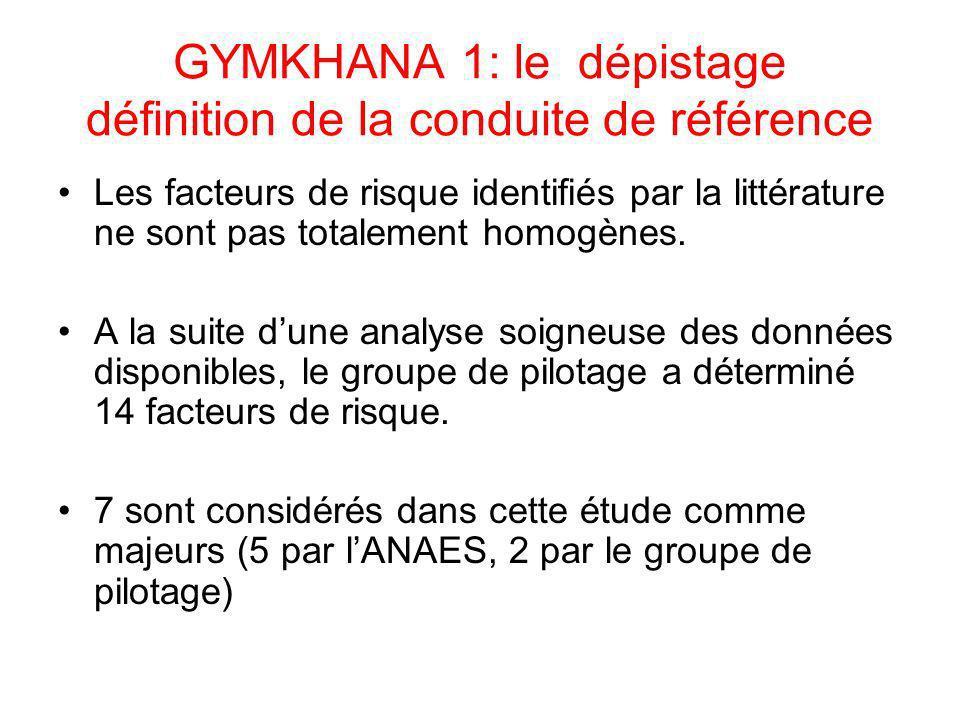 GYMKHANA 1: le dépistage définition de la conduite de référence