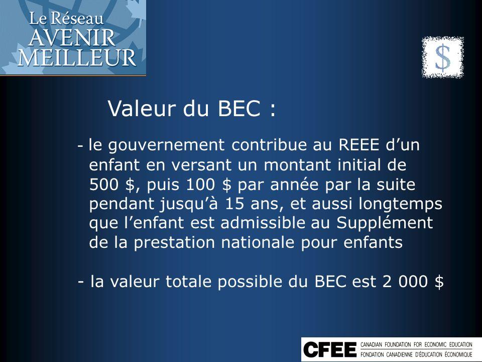 Valeur du BEC :