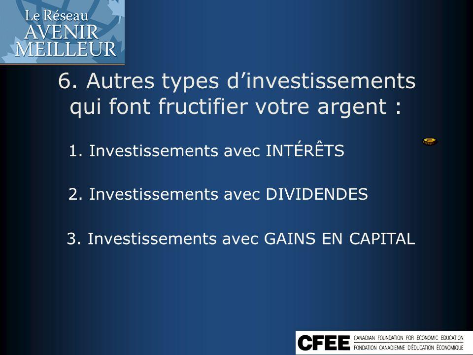 6. Autres types d'investissements qui font fructifier votre argent :