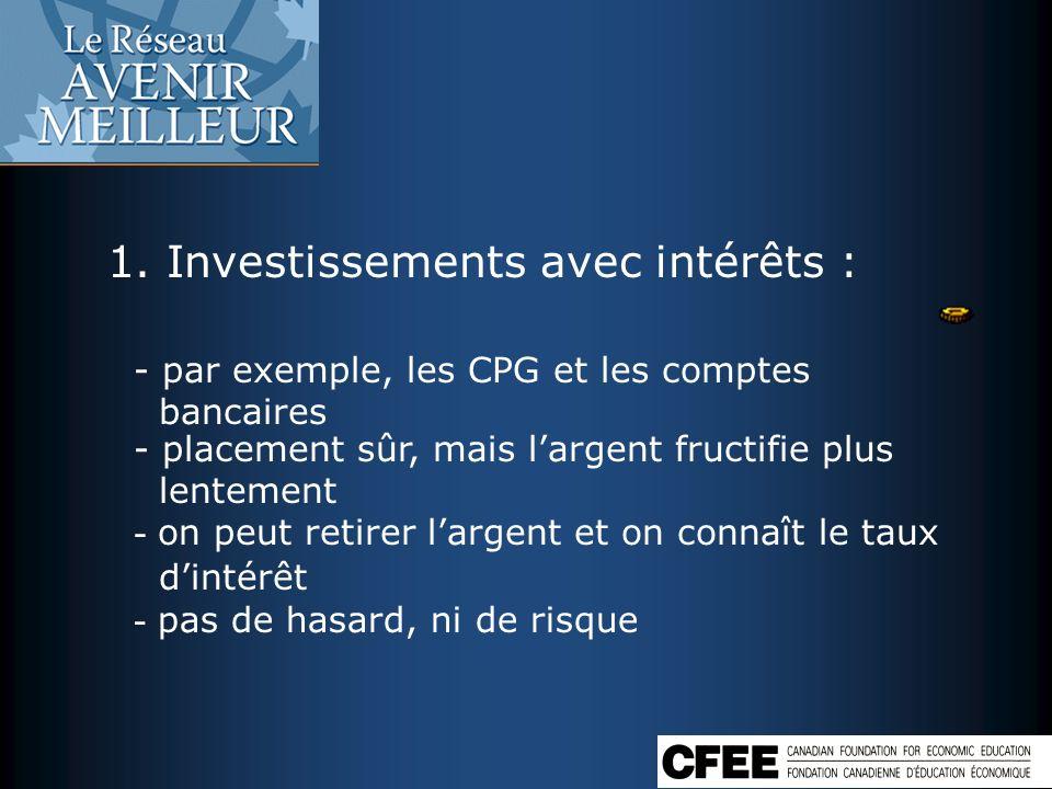 1. Investissements avec intérêts :