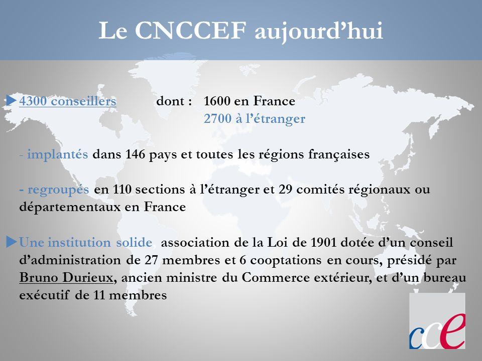 Le CNCCEF aujourd'hui 4300 conseillers dont : 1600 en France 2700 à l'étranger. - implantés dans 146 pays et toutes les régions françaises.