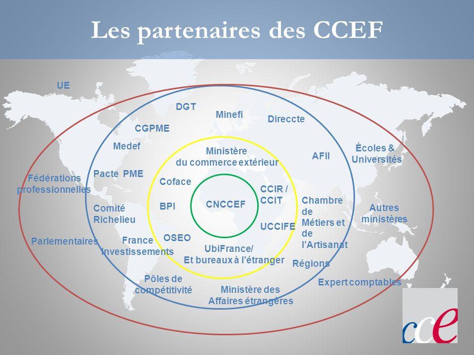 Les partenaires des CCEF