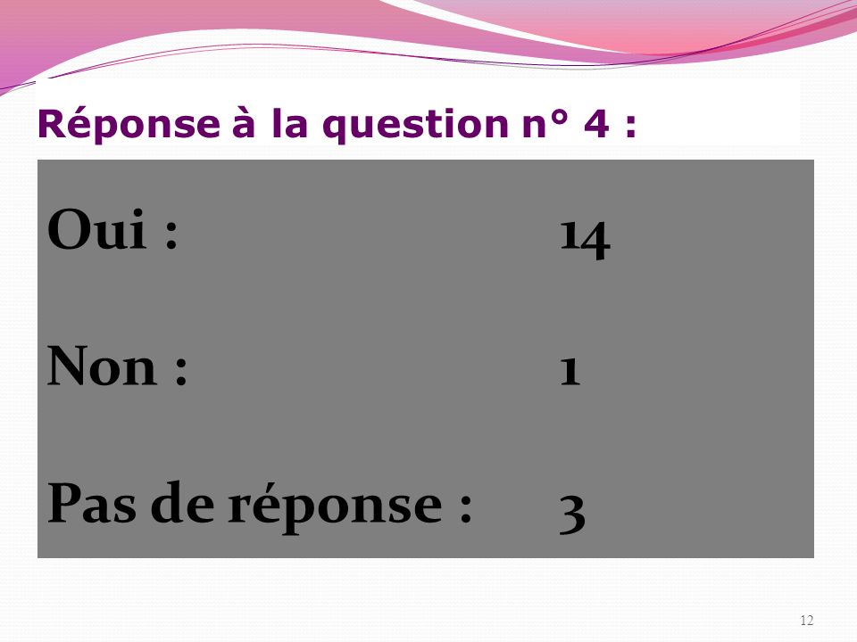Réponse à la question n° 4 :