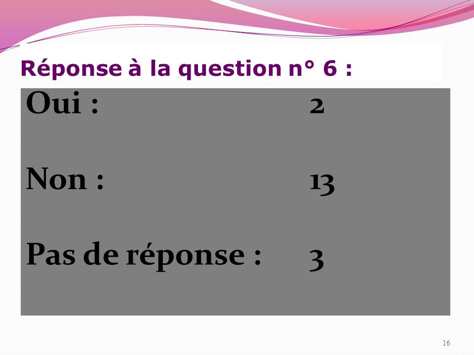 Réponse à la question n° 6 :