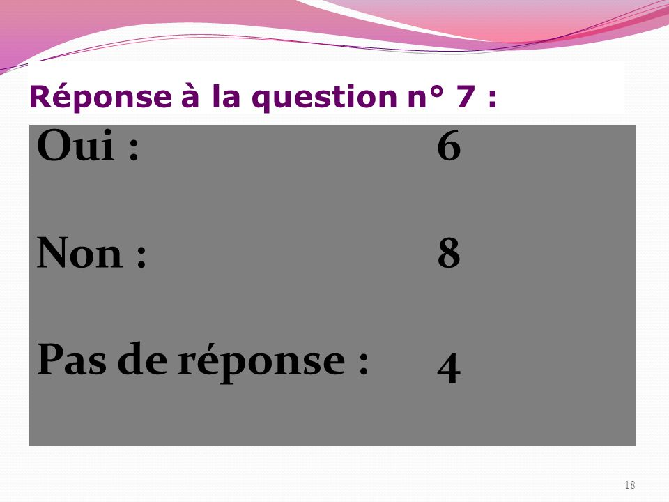 Réponse à la question n° 7 :