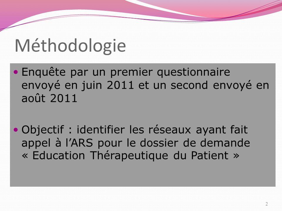 Méthodologie Enquête par un premier questionnaire envoyé en juin 2011 et un second envoyé en août 2011.