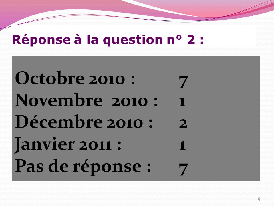 Réponse à la question n° 2 :