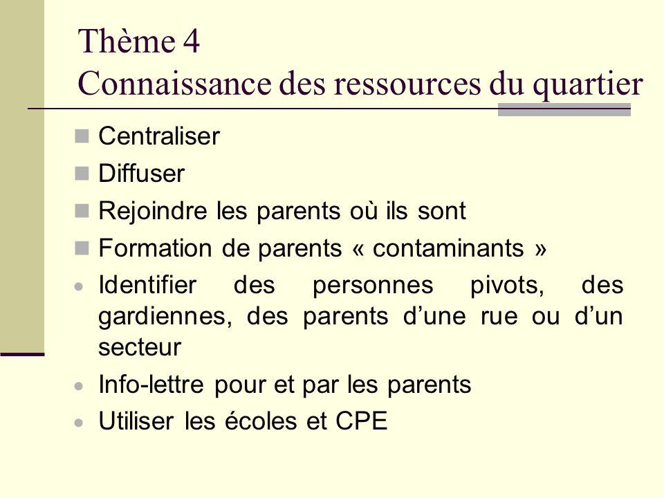 Thème 4 Connaissance des ressources du quartier