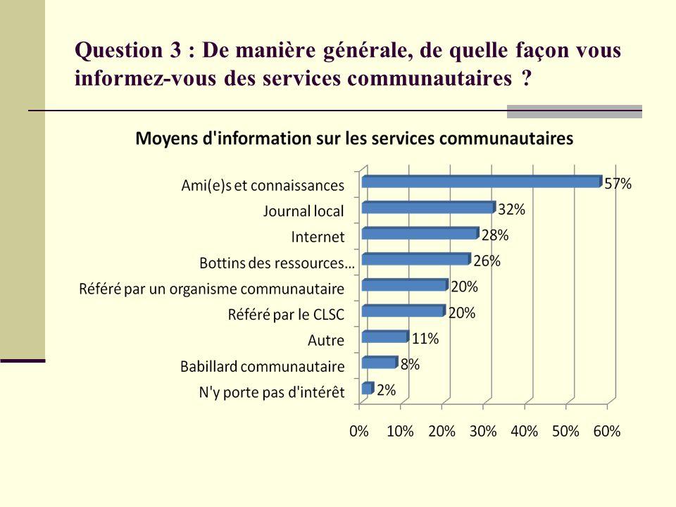 Question 3 : De manière générale, de quelle façon vous informez-vous des services communautaires
