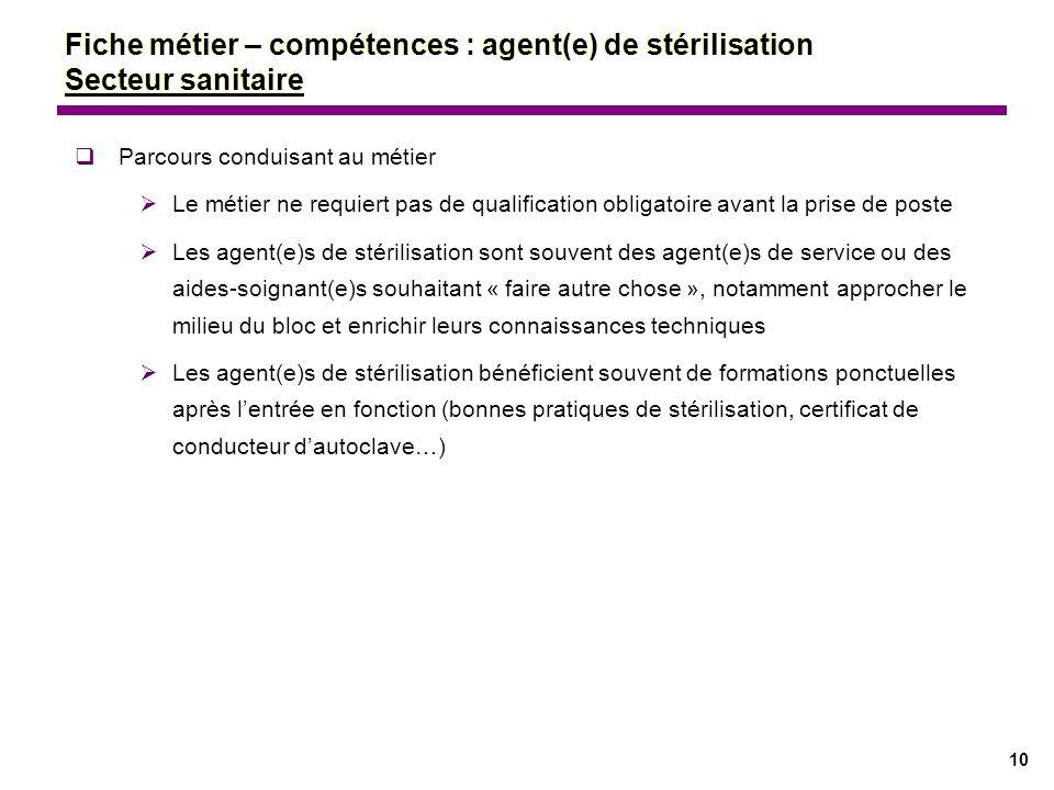 Fiche métier – compétences : agent(e) de stérilisation Secteur sanitaire