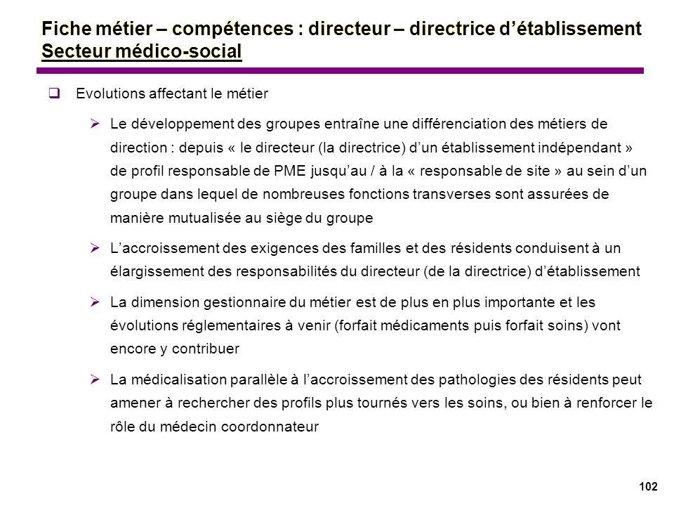 Fiche métier – compétences : directeur – directrice d'établissement Secteur médico-social