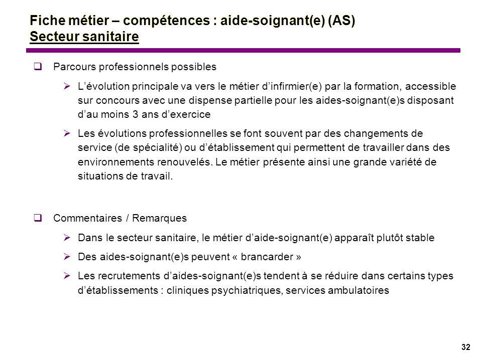 Fiche métier – compétences : aide-soignant(e) (AS) Secteur sanitaire