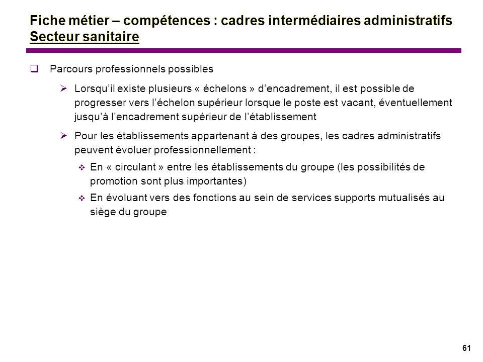 Fiche métier – compétences : cadres intermédiaires administratifs Secteur sanitaire