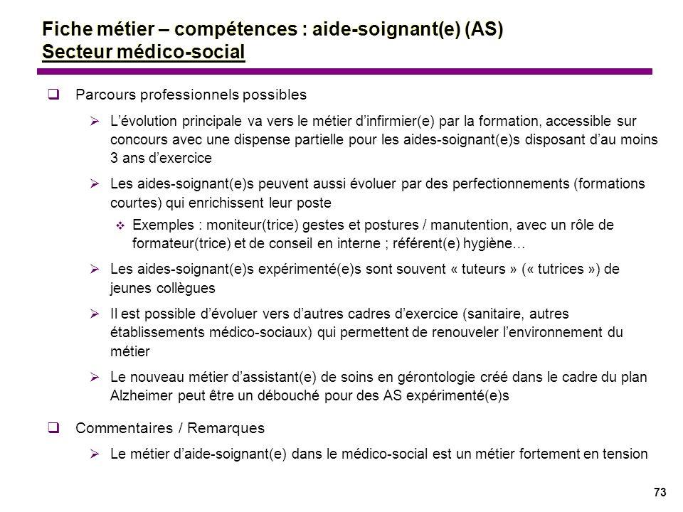 Fiche métier – compétences : aide-soignant(e) (AS) Secteur médico-social