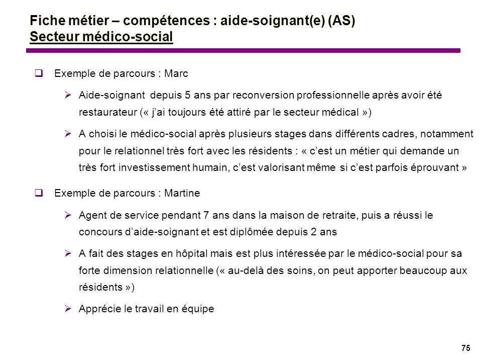 Fiche métier – compétences : aide-soignant(e) (AS)