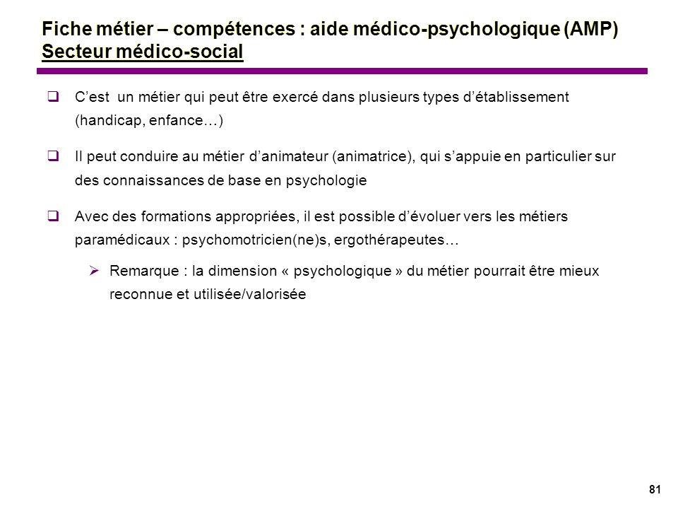 Fiche métier – compétences : aide médico-psychologique (AMP) Secteur médico-social