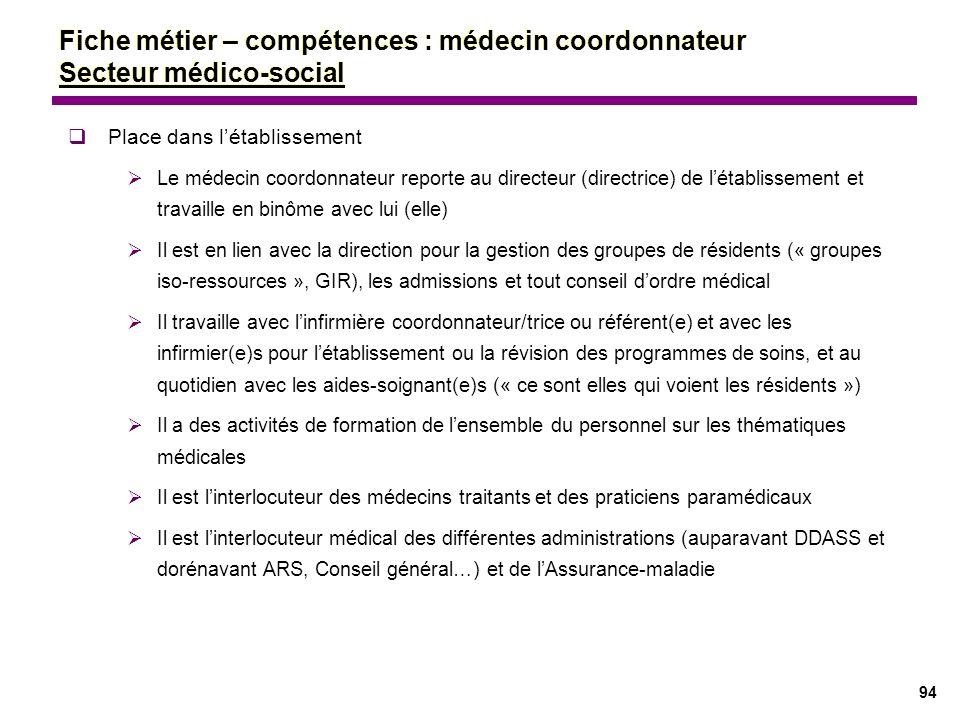 Fiche métier – compétences : médecin coordonnateur Secteur médico-social