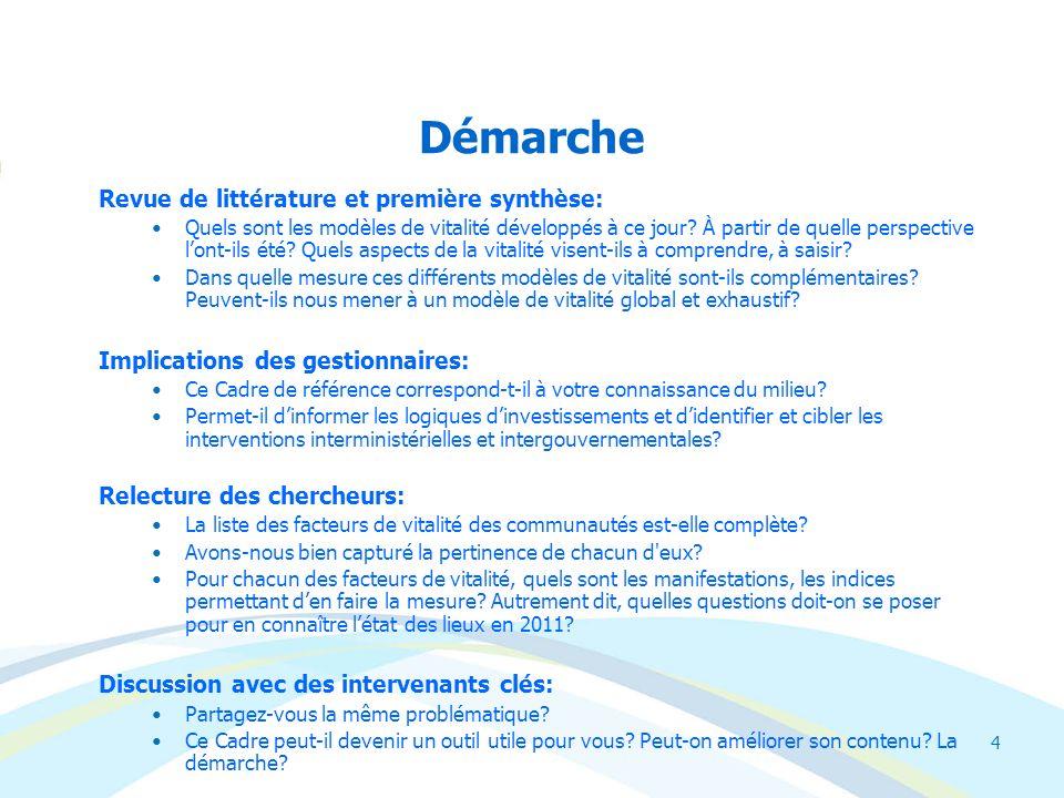 Démarche Revue de littérature et première synthèse: