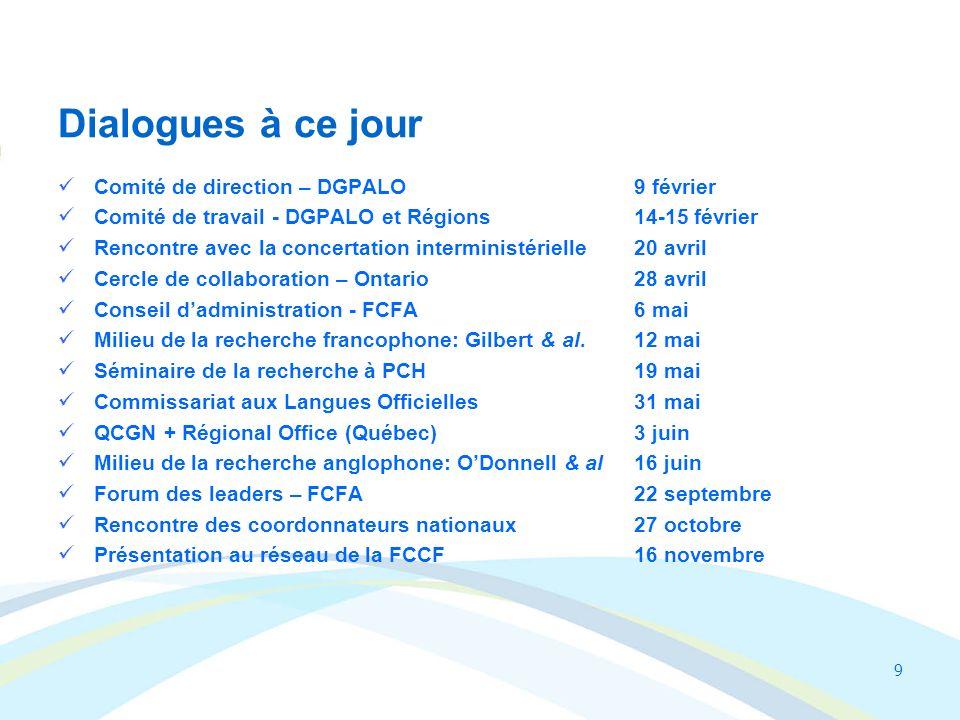 Dialogues à ce jour Comité de direction – DGPALO 9 février