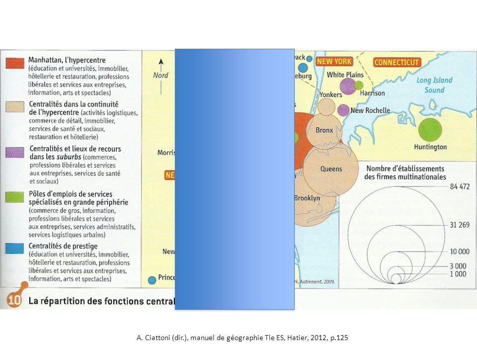 A. Ciattoni (dir.), manuel de géographie Tle ES, Hatier, 2012, p.125