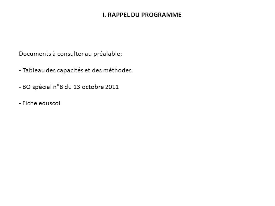 I. RAPPEL DU PROGRAMME Documents à consulter au préalable: - Tableau des capacités et des méthodes.