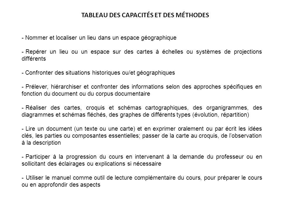 TABLEAU DES CAPACITÉS ET DES MÉTHODES
