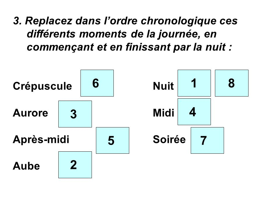 3. Replacez dans l'ordre chronologique ces différents moments de la journée, en commençant et en finissant par la nuit :