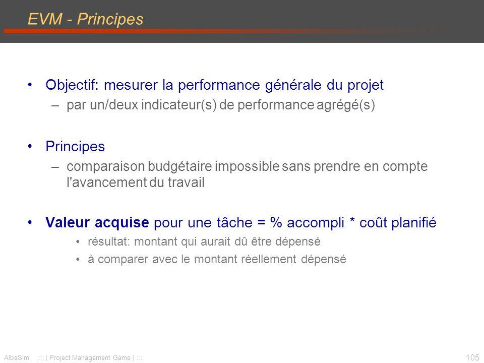 EVM - Principes Objectif: mesurer la performance générale du projet