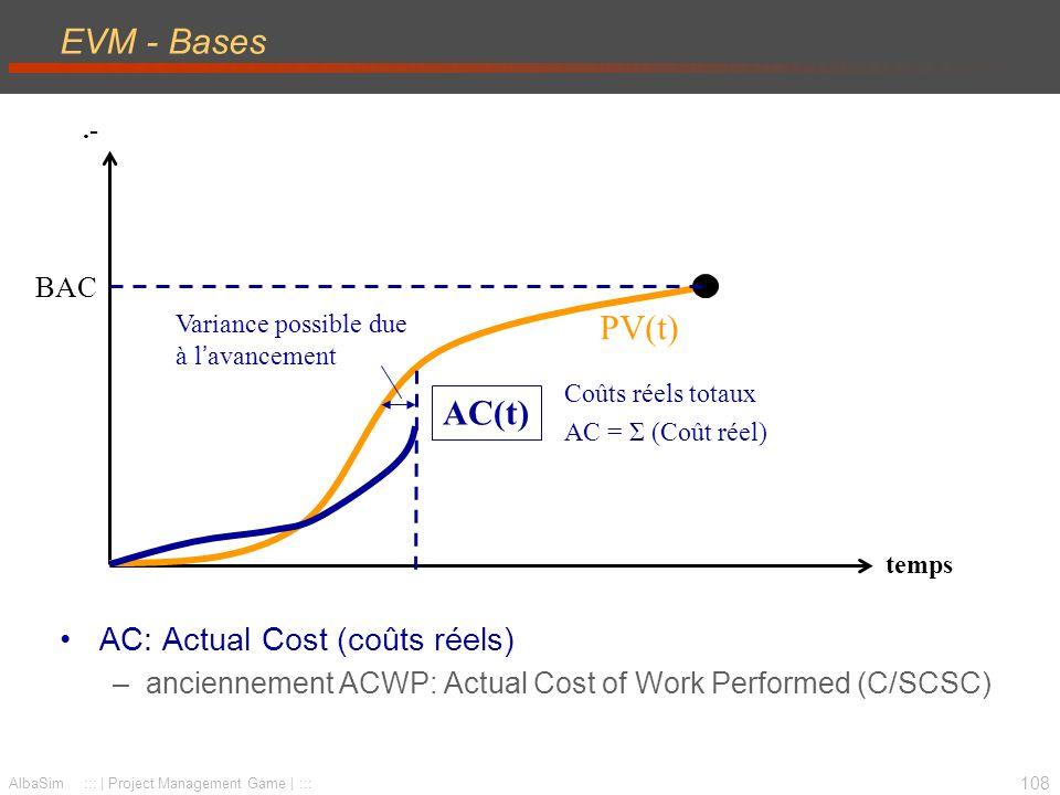 EVM - Bases PV(t) AC(t) AC: Actual Cost (coûts réels) BAC