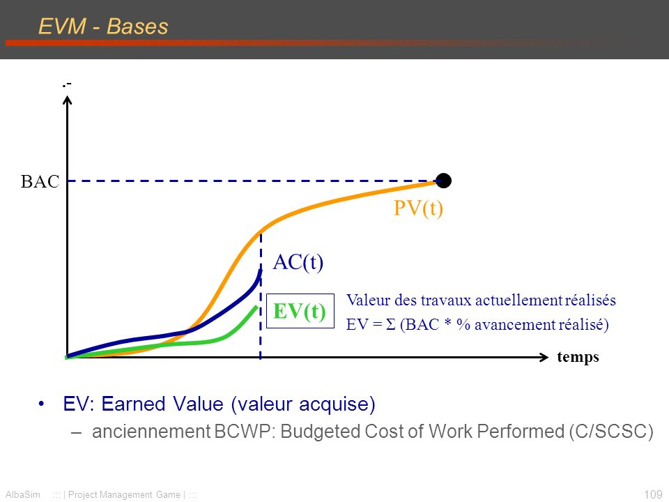 EVM - Bases PV(t) AC(t) EV(t) EV: Earned Value (valeur acquise) BAC