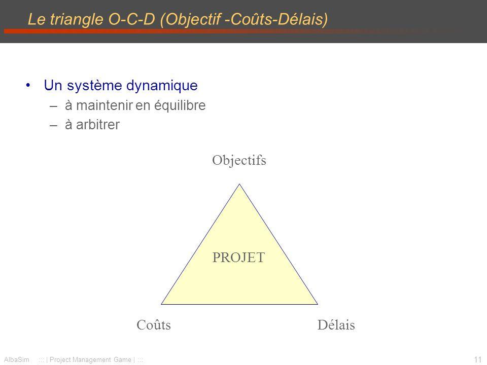 Le triangle O-C-D (Objectif -Coûts-Délais)