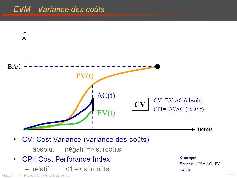 EVM - Variance des coûts