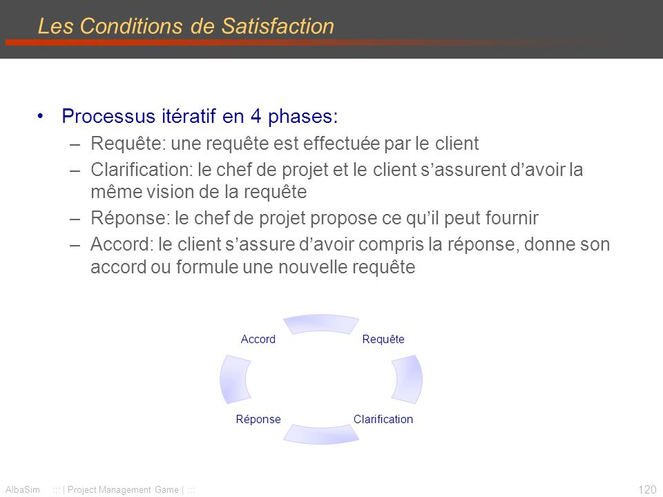 Les Conditions de Satisfaction