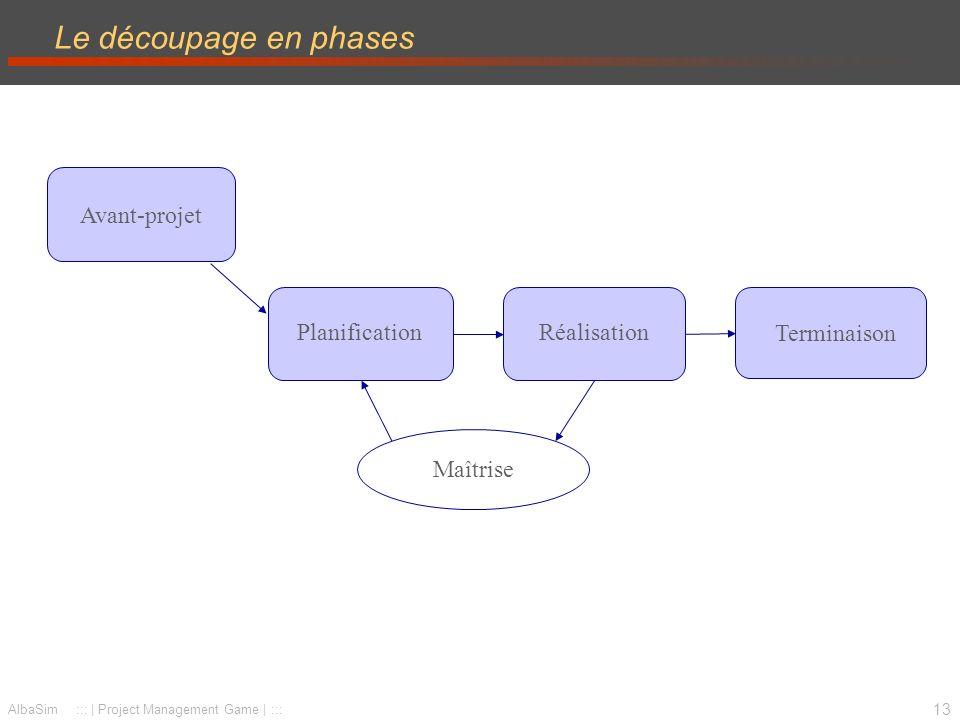 Le découpage en phases Avant-projet Planification Réalisation
