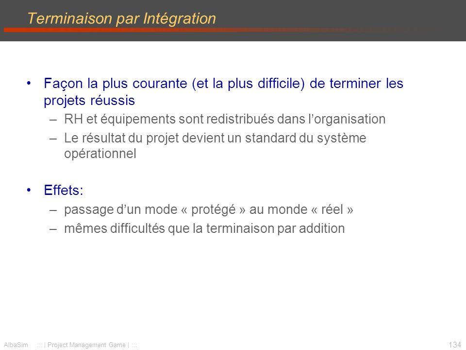 Terminaison par Intégration