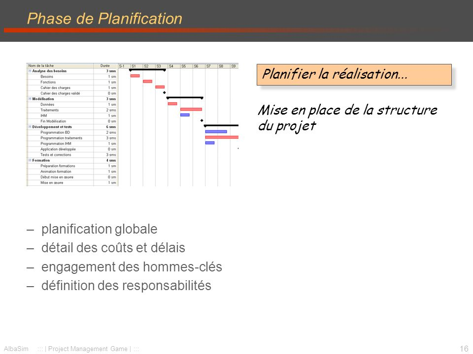 Phase de Planification