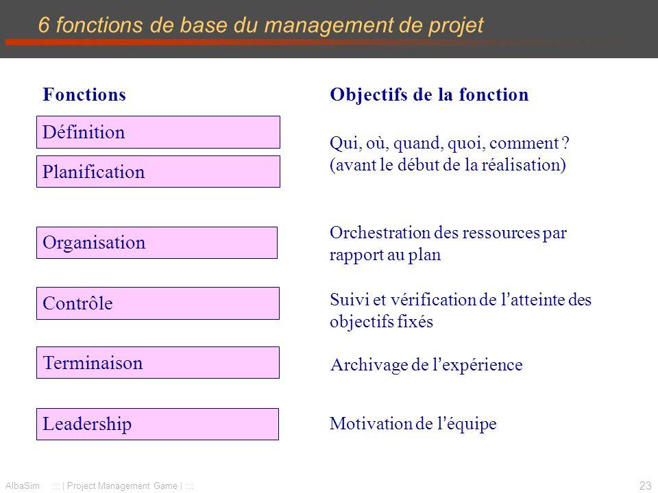 6 fonctions de base du management de projet