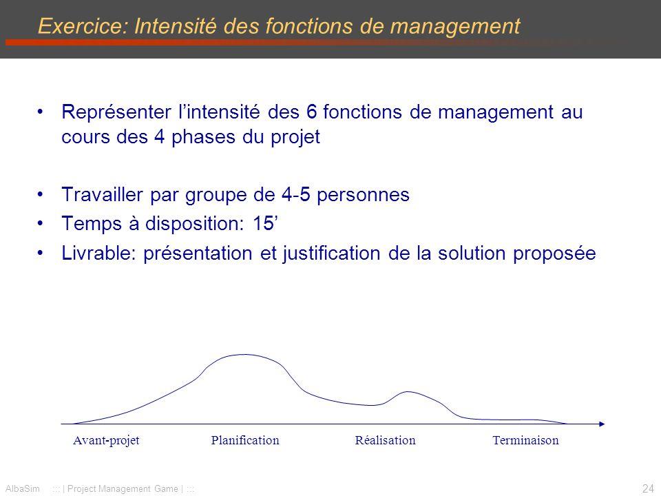 Exercice: Intensité des fonctions de management