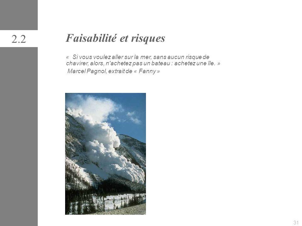 Faisabilité et risques