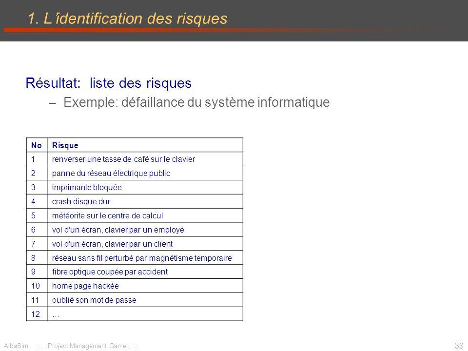 1. L'identification des risques