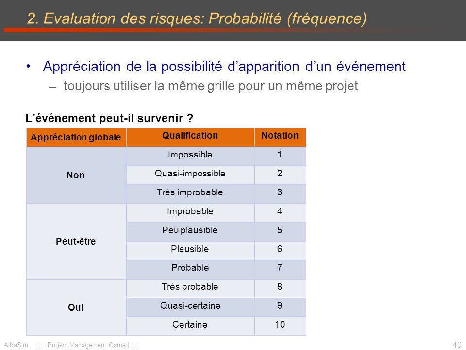 Albasim project management dominique jaccard ppt t l charger - Grille d evaluation des risques psychosociaux ...